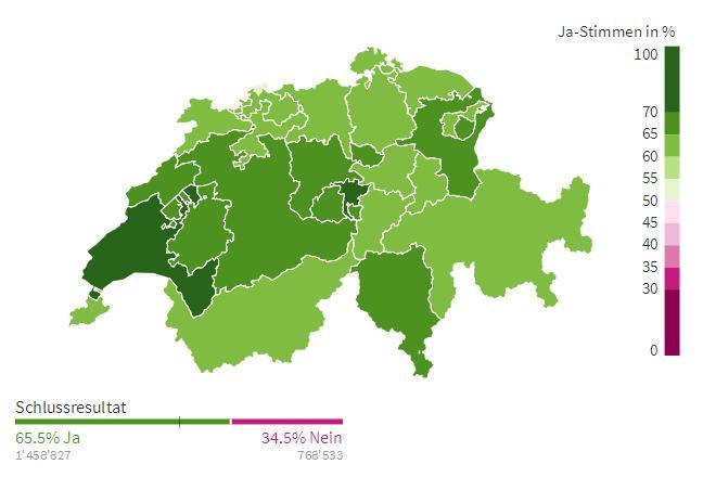 http://grundrechte.ch/2016/Resultat_NDG.JPG