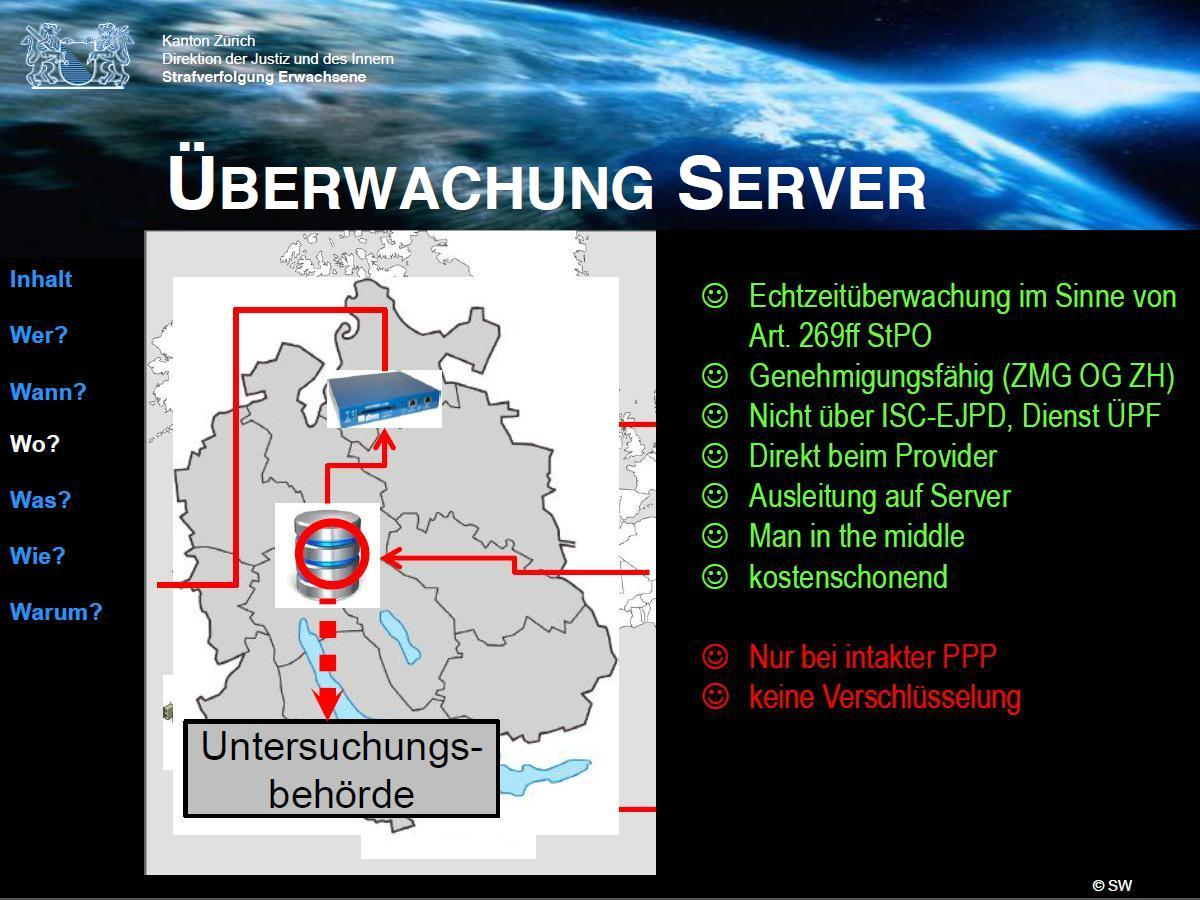 https://grundrechte.ch/2015/Ueberwachung_Server.JPG