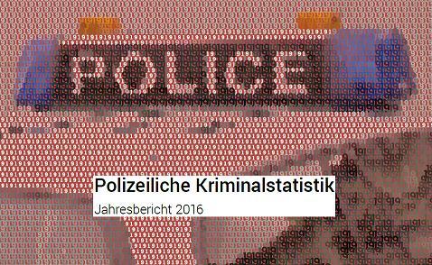 https://grundrechte.ch/2017/Kriminalstatistik.JPG