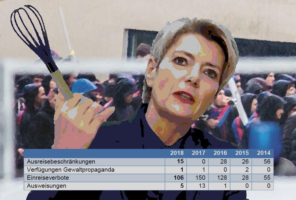 https://grundrechte.ch/2019/SchaumschlaegerinOel.jpg